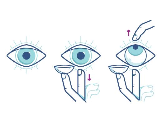 Technika otwierania oka pomagająca założyć soczewkę kontaktową