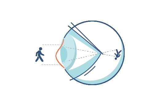 Grafika oka z astygmatyzmem